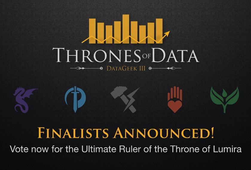 SAP Data Geek Finals